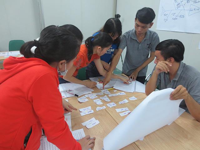 Kỹ năng lập kế hoạch, tổ chức công việc hiệu quả <br> Maxim (19 & 20.10.2018)