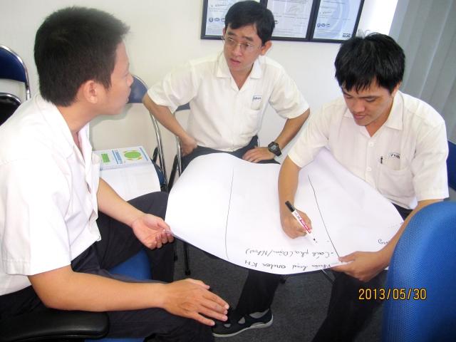Kỹ năng quản lý sản xuất hiệu quả – Fujikura (ngày 31-05-2013)